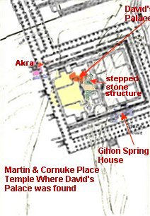 Dr Martin's diagram over archeology sites