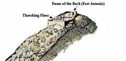 Temple Mount Jerusalem Building The Temple Of God