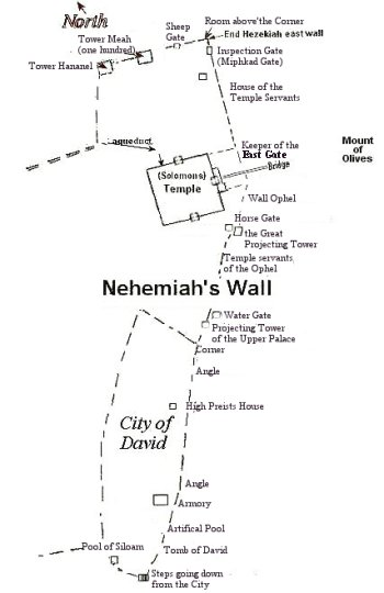 Nehemiah's City Walls