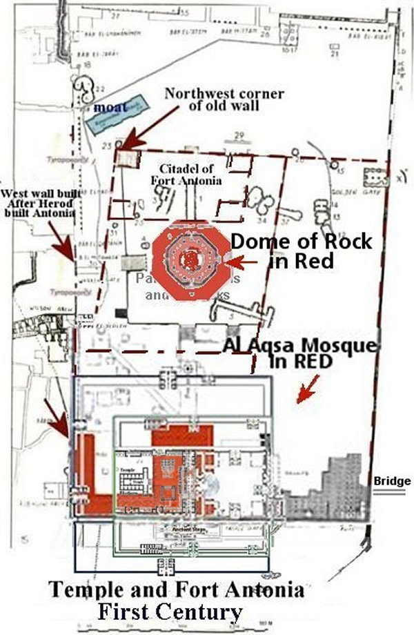 diagram of the Temple Mount in Jerusalem