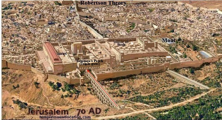 Diagram of Herod Temple