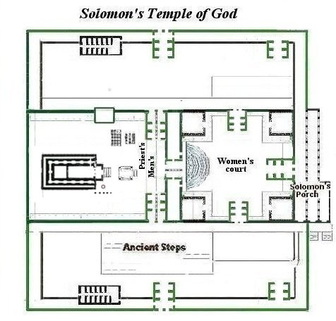 Solomons Temple Diagram.The Temple Mount In Jerusalem Herod Temple Diagram