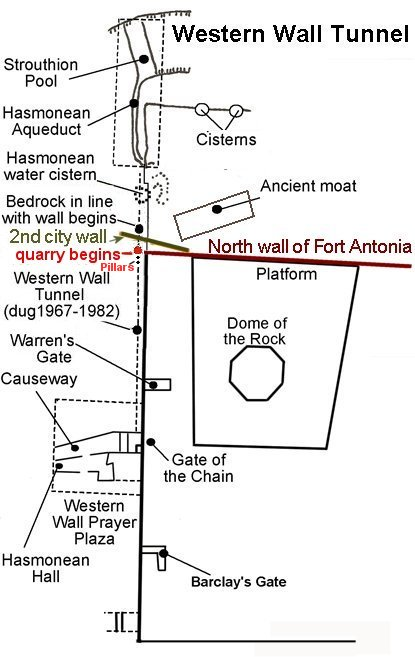 Western Wall Tunnel Map